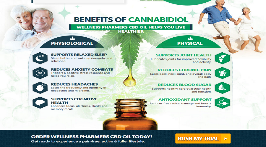 Wellness-Pharmers-CBD-2